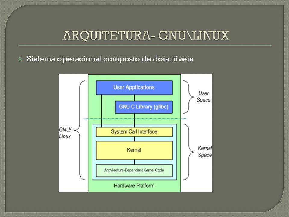  Sistema operacional composto de dois níveis.