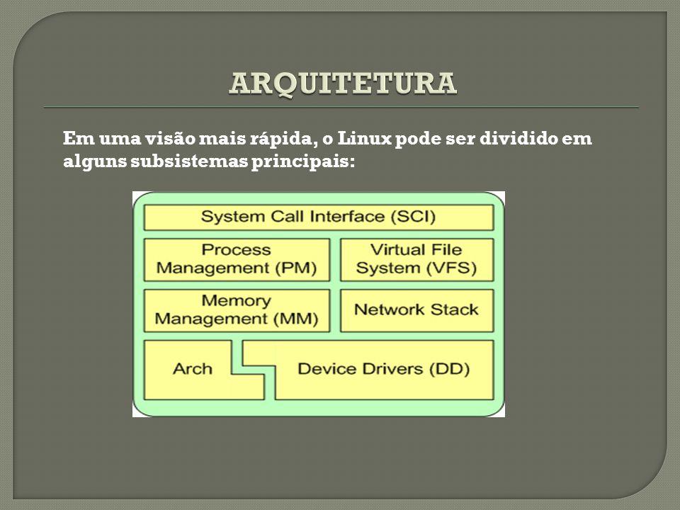 Em uma visão mais rápida, o Linux pode ser dividido em alguns subsistemas principais: