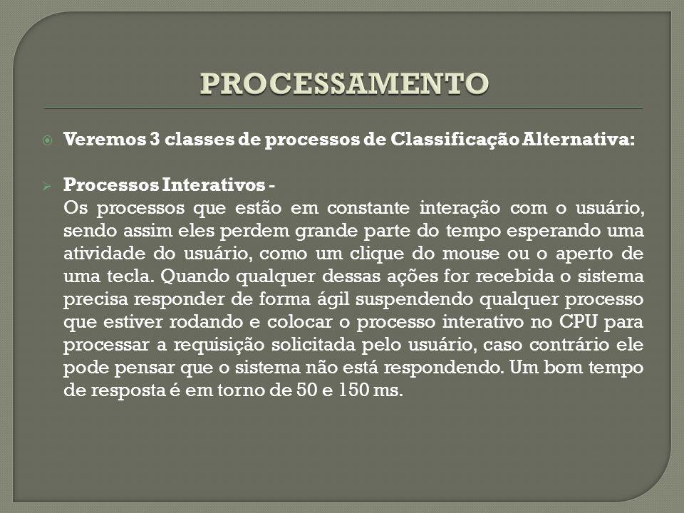  Veremos 3 classes de processos de Classificação Alternativa:  Processos Interativos - Os processos que estão em constante interação com o usuário,