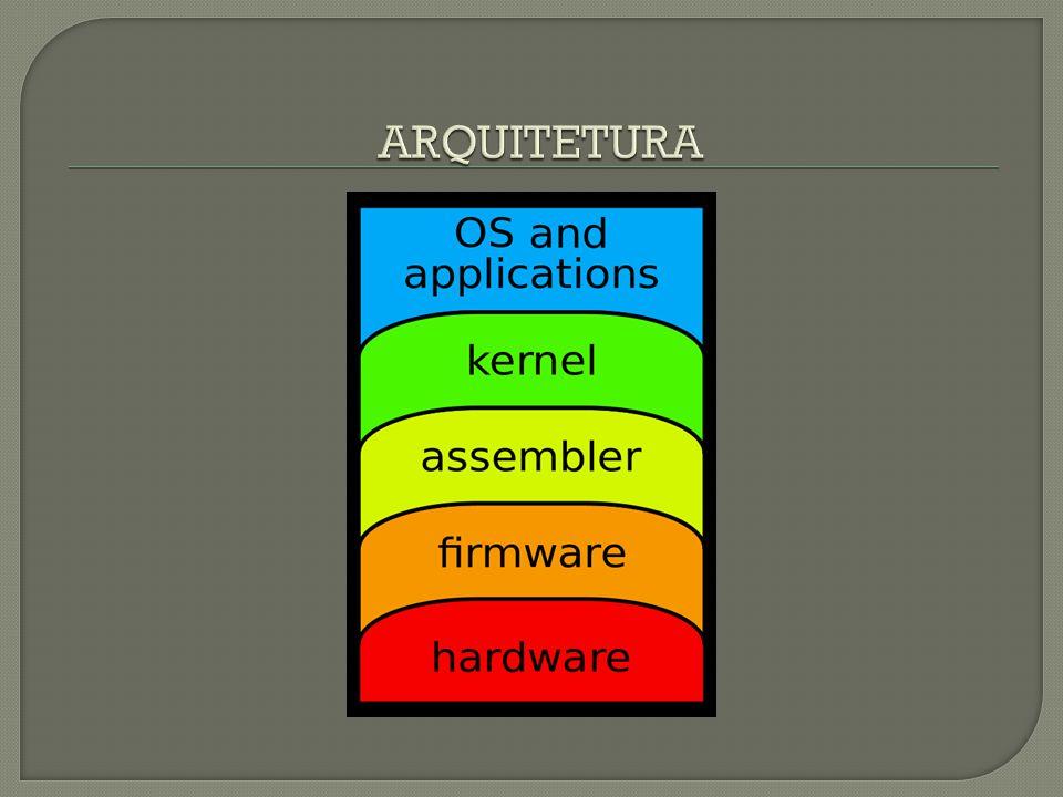 Micro-kernel: uma porção mínima de código responsável por atividades básicas, sendo os demais recursos providos por servidores localizados em espaço de usuário; facilita a programação e aumenta a segurança, uma vez que ha menos código dependente de hardware e em modo kernel.
