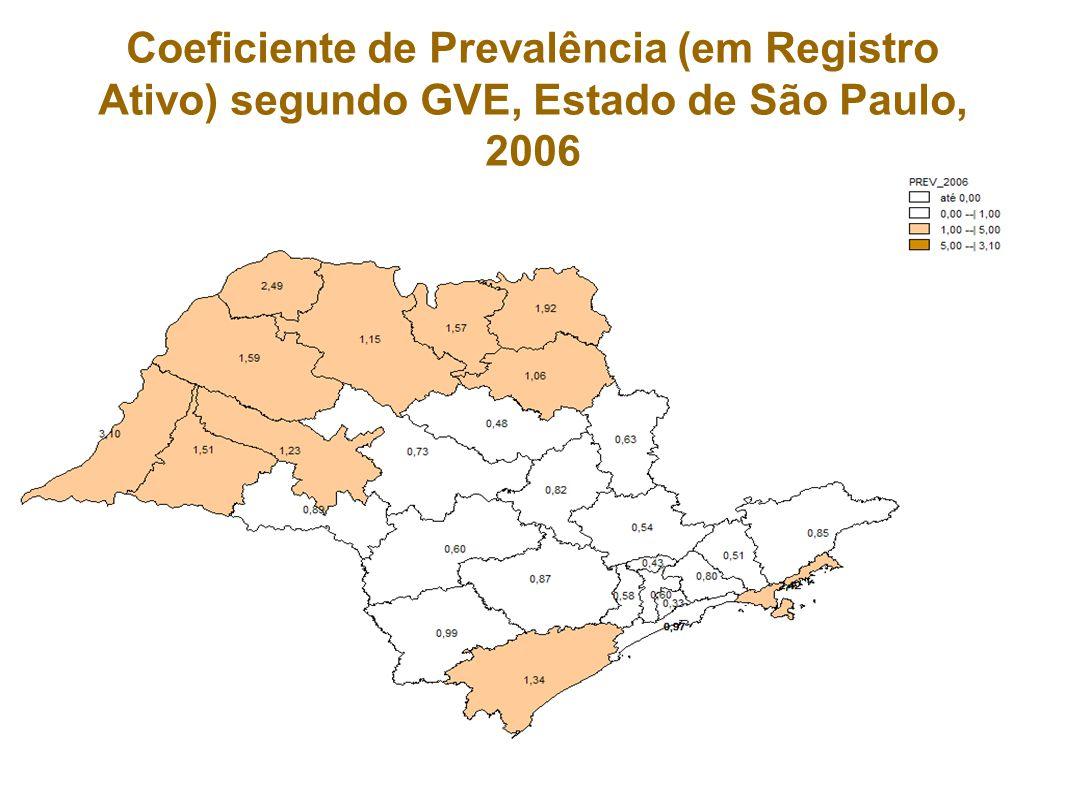 Coeficiente de Prevalência (em Registro Ativo) segundo GVE, Estado de São Paulo, 2006