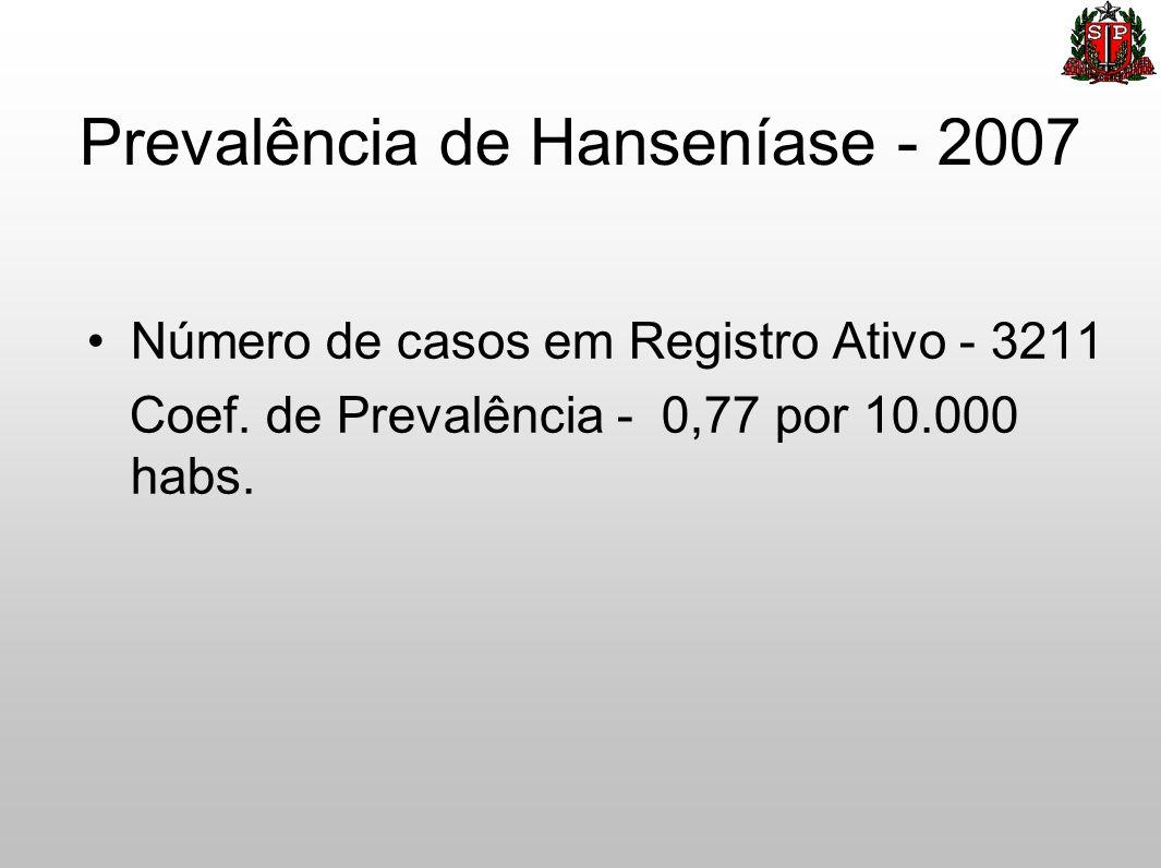 •Número de casos em Registro Ativo - 3211 Coef. de Prevalência - 0,77 por 10.000 habs. Prevalência de Hanseníase - 2007