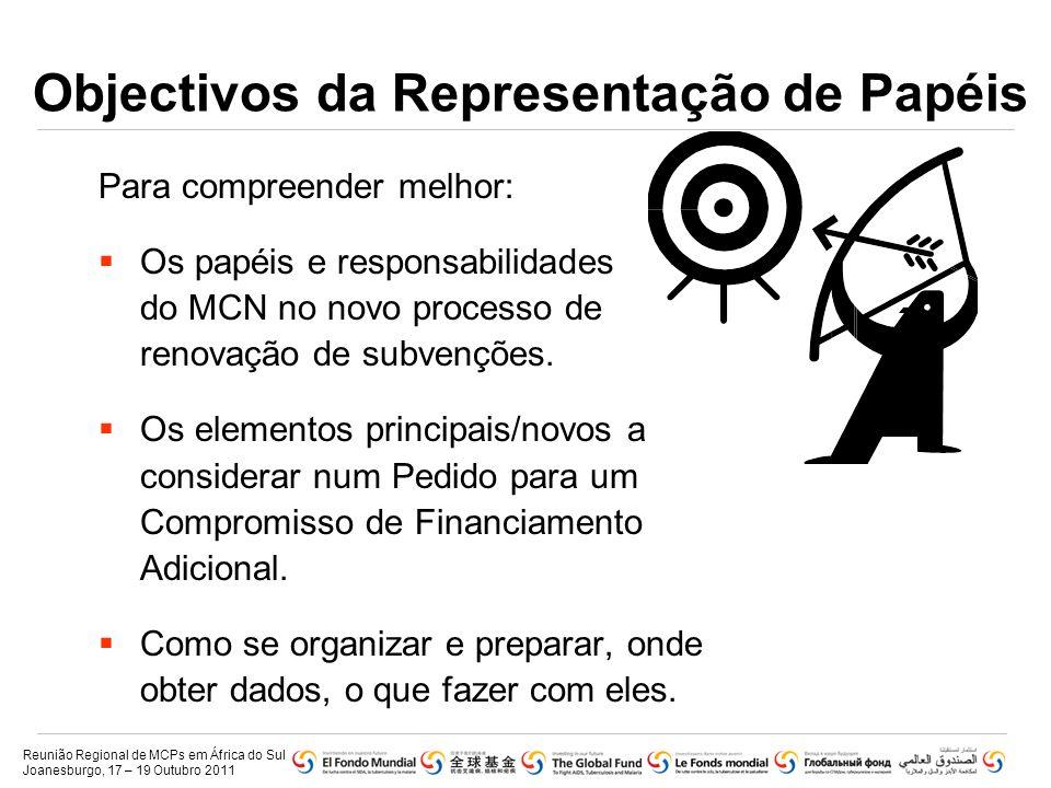 Objectivos da Representação de Papéis Para compreender melhor:  Os papéis e responsabilidades do MCN no novo processo de renovação de subvenções.  O