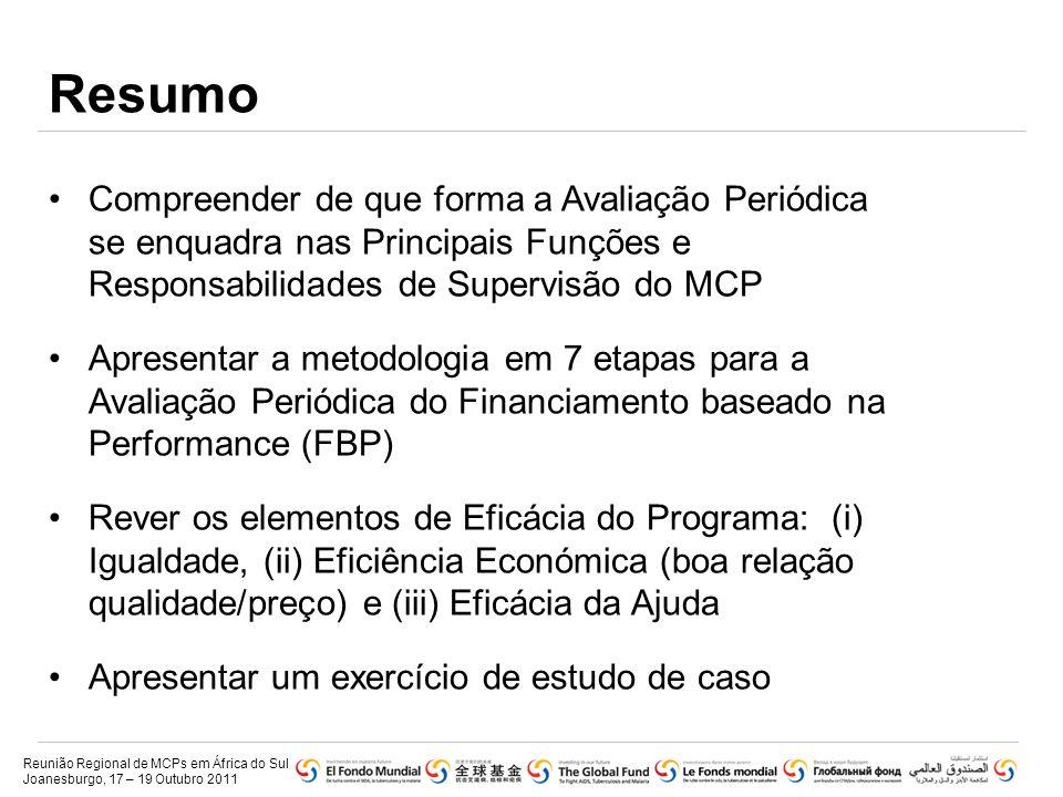 Resumo •Compreender de que forma a Avaliação Periódica se enquadra nas Principais Funções e Responsabilidades de Supervisão do MCP •Apresentar a metod