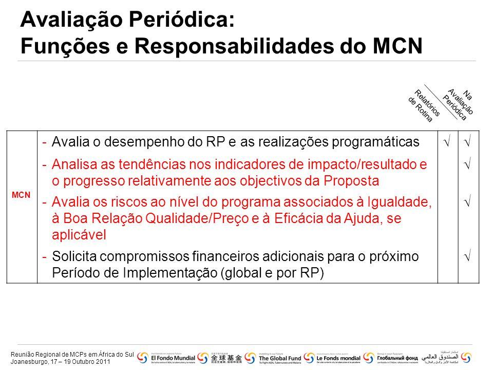 Avaliação Periódica: Funções e Responsabilidades do MCN MCN -Avalia o desempenho do RP e as realizações programáticas  -Analisa as tendências nos in