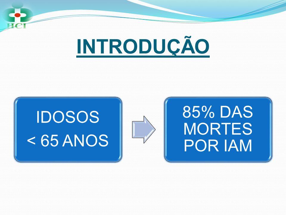 DISCUSSÃO  STENTS ELEVADOS NOS DOIS GRUPOS  Nº STENTS FARMACOLÓGICOS FOI BAIXO = RAZÕES SÓCIO ECONÔMICAS  INIBIDOR IIB – IIIA:  > 80 ANOS = MENOS USADO TALVEZ RECEIO DE SANGRAMENTO/ CRITÉRIO OPERADOR  < 80 ANOS = USO DE 32,5% DENTRO DAS TAXAS RELATADAS PELO REGISTRO DA SOLACI