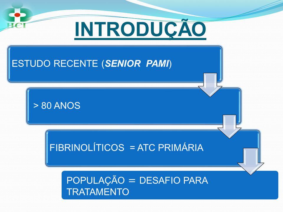 INTRODUÇÃO ESTUDO RECENTE (SENIOR PAMI) > 80 ANOSFIBRINOLÍTICOS = ATC PRIMÁRIA POPULAÇÃO = DESAFIO PARA TRATAMENTO