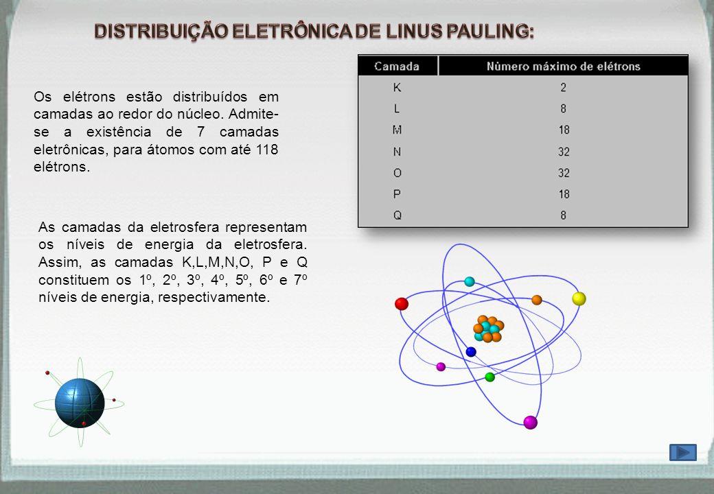 Os elétrons estão distribuídos em camadas ao redor do núcleo. Admite- se a existência de 7 camadas eletrônicas, para átomos com até 118 elétrons. As c
