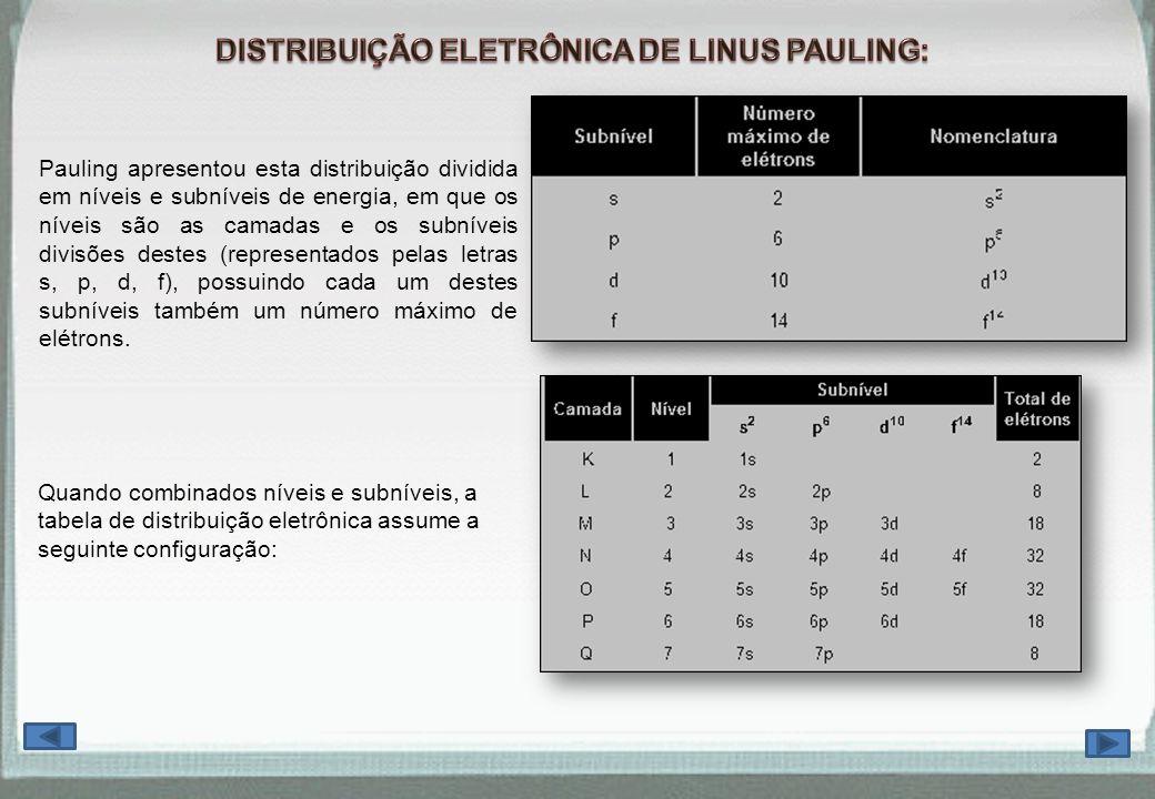 Pauling apresentou esta distribuição dividida em níveis e subníveis de energia, em que os níveis são as camadas e os subníveis divisões destes (repres