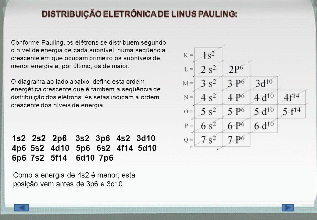 Conforme Pauling, os elétrons se distribuem segundo o nível de energia de cada subnível, numa seqüência crescente em que ocupam primeiro os subníveis
