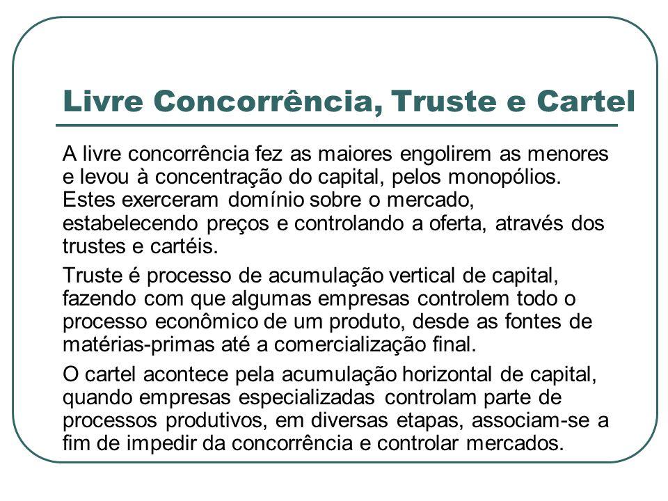 Livre Concorrência, Truste e Cartel A livre concorrência fez as maiores engolirem as menores e levou à concentração do capital, pelos monopólios. Este