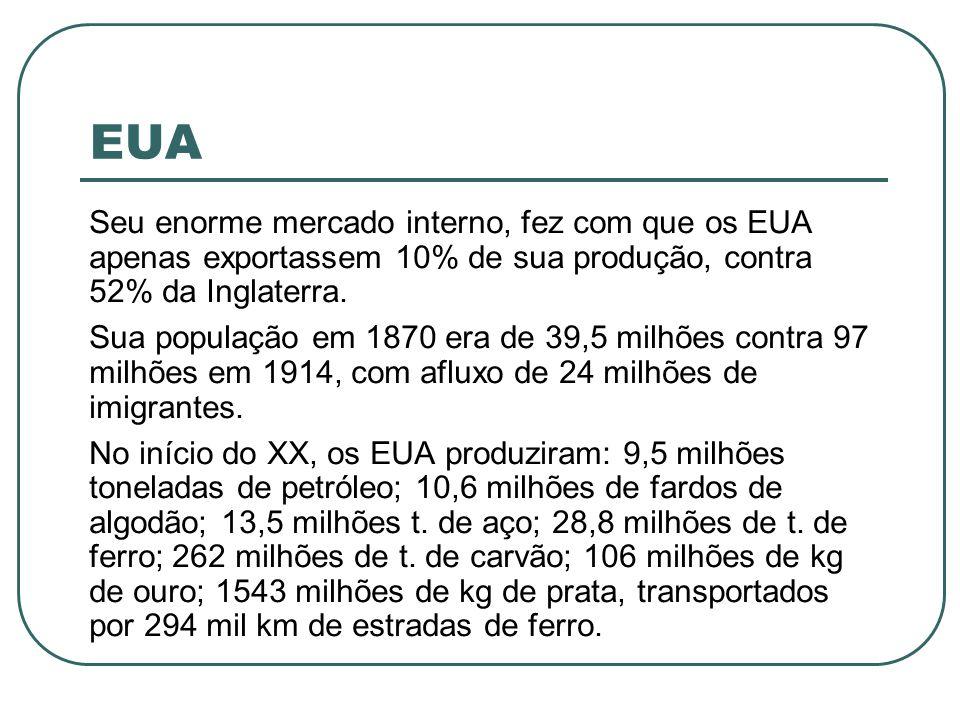 EUA Seu enorme mercado interno, fez com que os EUA apenas exportassem 10% de sua produção, contra 52% da Inglaterra. Sua população em 1870 era de 39,5