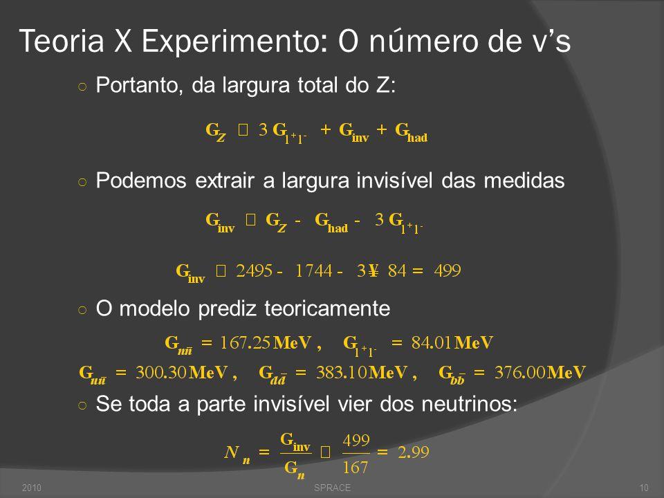 ○ Portanto, da largura total do Z: ○ Podemos extrair a largura invisível das medidas ○ O modelo prediz teoricamente ○ Se toda a parte invisível vier dos neutrinos: Teoria X Experimento: O número de ν's 201010SPRACE