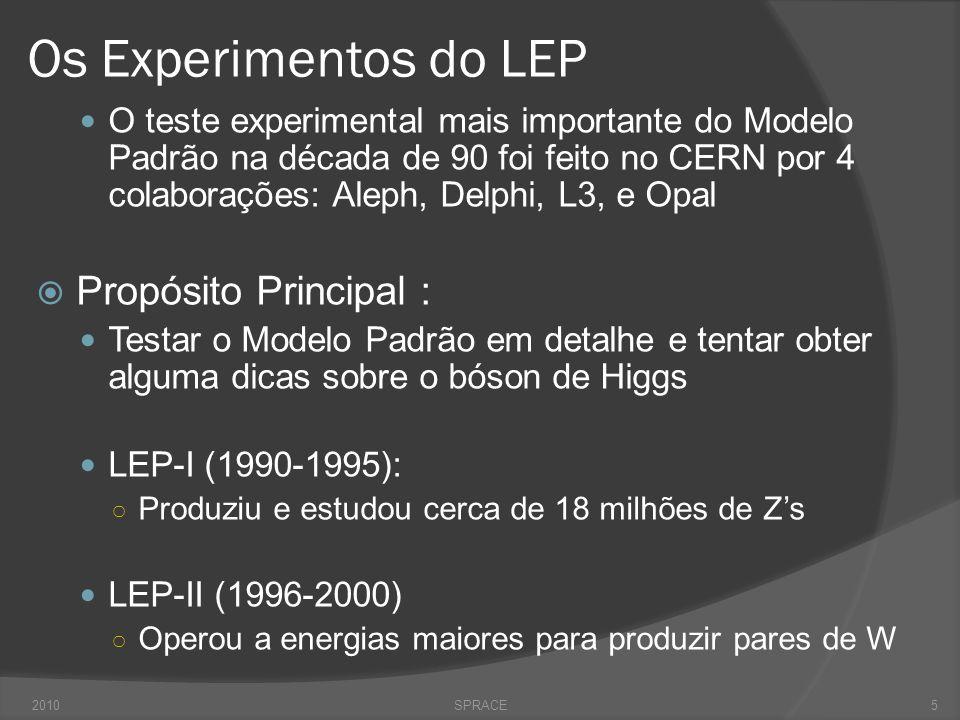 Os Experimentos do LEP  O teste experimental mais importante do Modelo Padrão na década de 90 foi feito no CERN por 4 colaborações: Aleph, Delphi, L3, e Opal  Propósito Principal :  Testar o Modelo Padrão em detalhe e tentar obter alguma dicas sobre o bóson de Higgs  LEP-I (1990-1995): ○ Produziu e estudou cerca de 18 milhões de Z's  LEP-II (1996-2000) ○ Operou a energias maiores para produzir pares de W 52010SPRACE