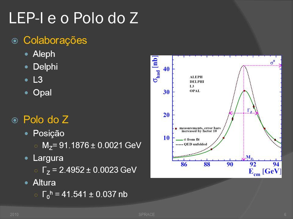LEP-I e o Polo do Z  Colaborações  Aleph  Delphi  L3  Opal  Polo do Z  Posição ○ M Z = 91.1876 ± 0.0021 GeV  Largura ○ Γ Z = 2.4952 ± 0.0023 GeV  Altura ○ Γ 0 h = 41.541 ± 0.037 nb 20106SPRACE