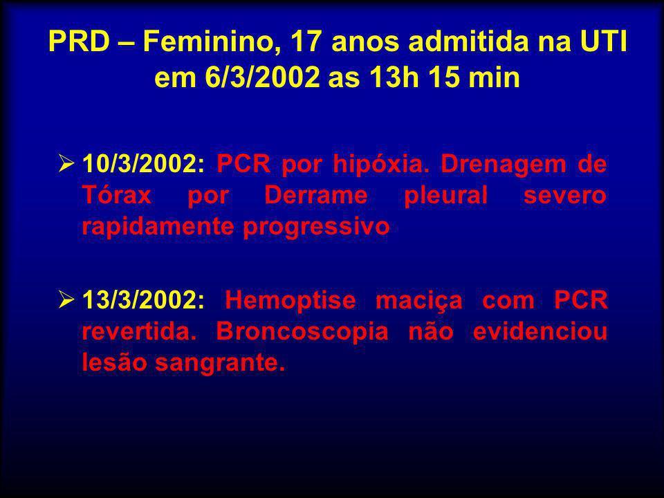  10/3/2002: PCR por hipóxia. Drenagem de Tórax por Derrame pleural severo rapidamente progressivo  13/3/2002: Hemoptise maciça com PCR revertida. Br