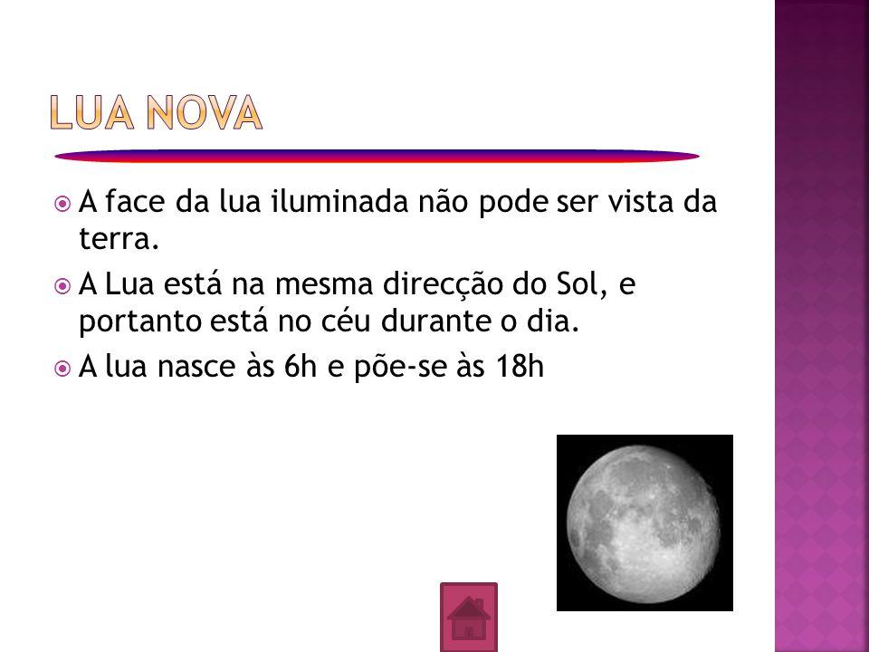  A face da lua iluminada não pode ser vista da terra.  A Lua está na mesma direcção do Sol, e portanto está no céu durante o dia.  A lua nasce às 6