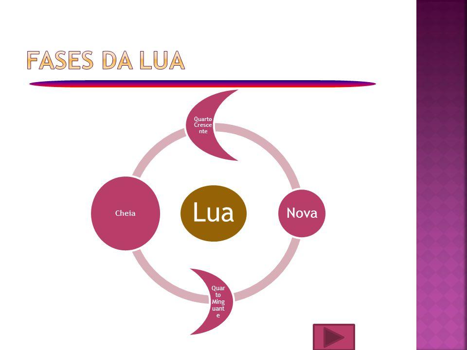 Lua Quarto Cresce nte Nova Quar to Ming uant e Cheia