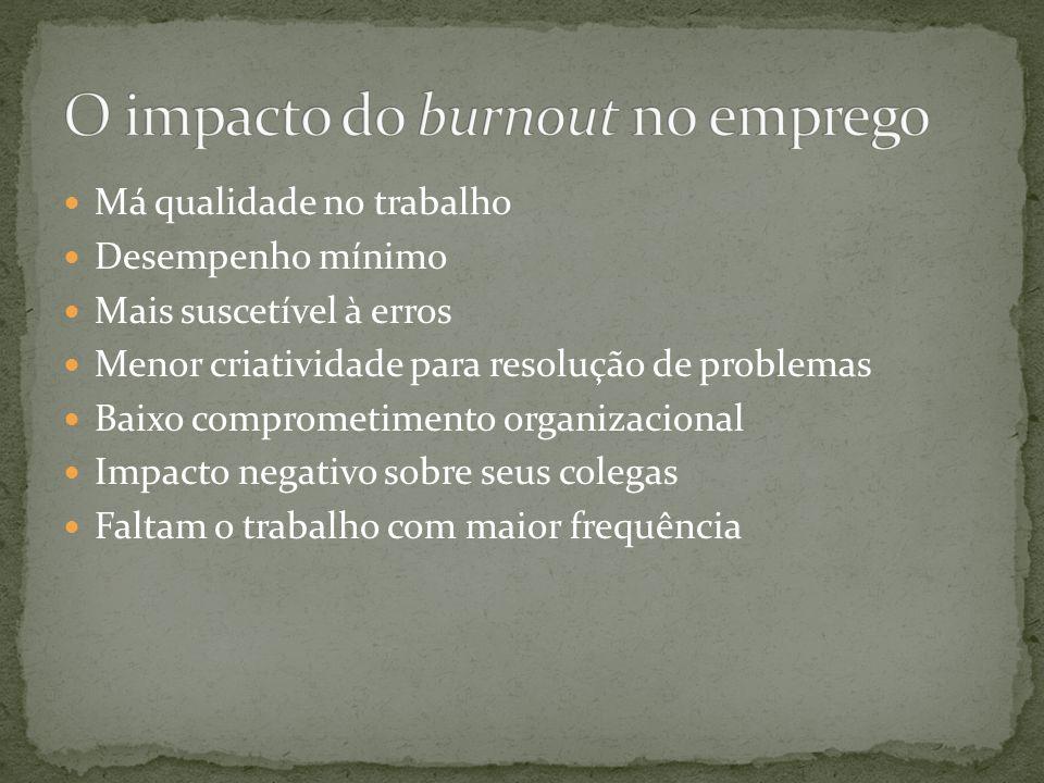  Má qualidade no trabalho  Desempenho mínimo  Mais suscetível à erros  Menor criatividade para resolução de problemas  Baixo comprometimento orga