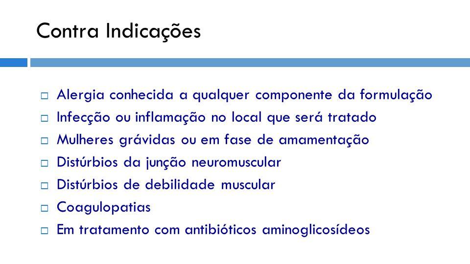 Contra Indicações  Alergia conhecida a qualquer componente da formulação  Infecção ou inflamação no local que será tratado  Mulheres grávidas ou em