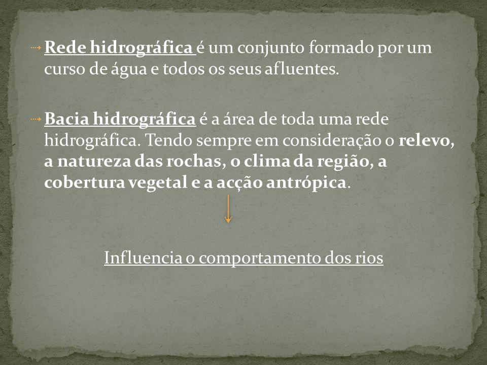 Fig.2 Rede hidrográfica de Portugal Fig.3 Bacias hidrográficas de Portugal