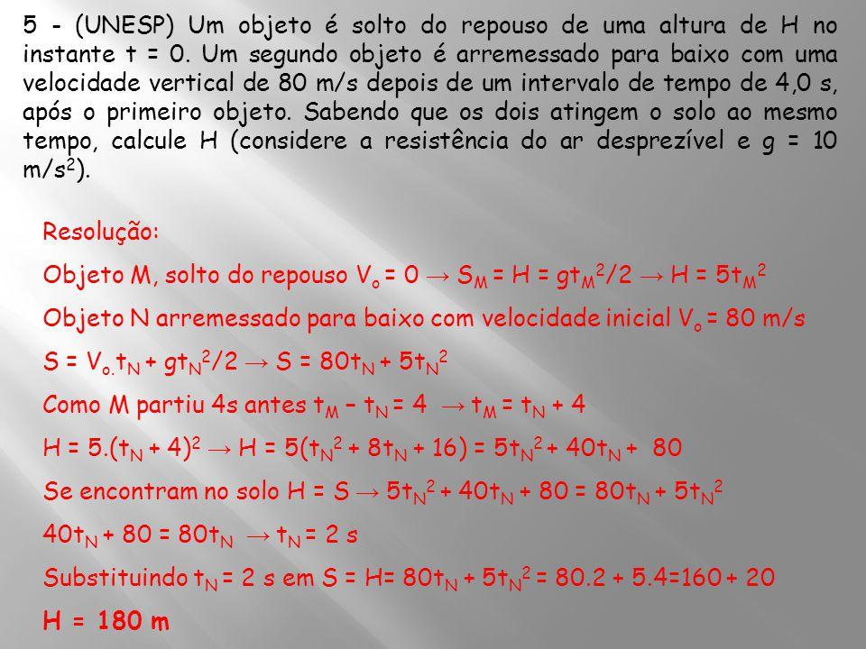 5 - (UNESP) Um objeto é solto do repouso de uma altura de H no instante t = 0.