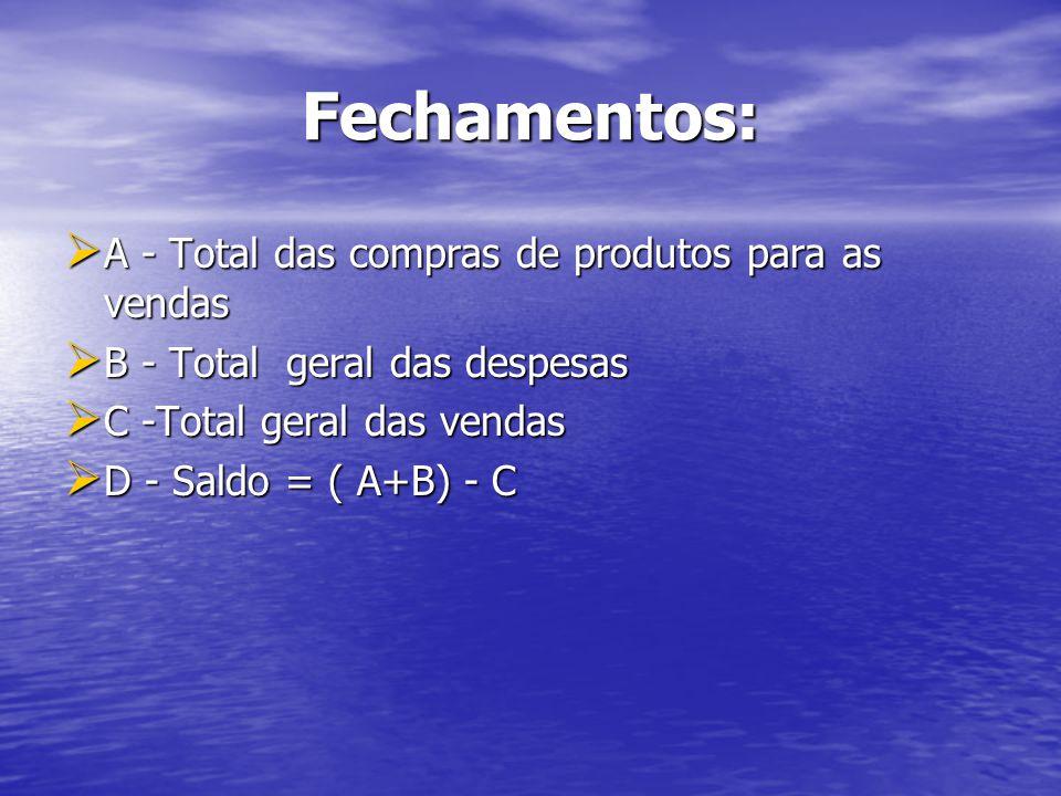Fechamentos:  A - Total das compras de produtos para as vendas  B - Total geral das despesas  C -Total geral das vendas  D - Saldo = ( A+B) - C
