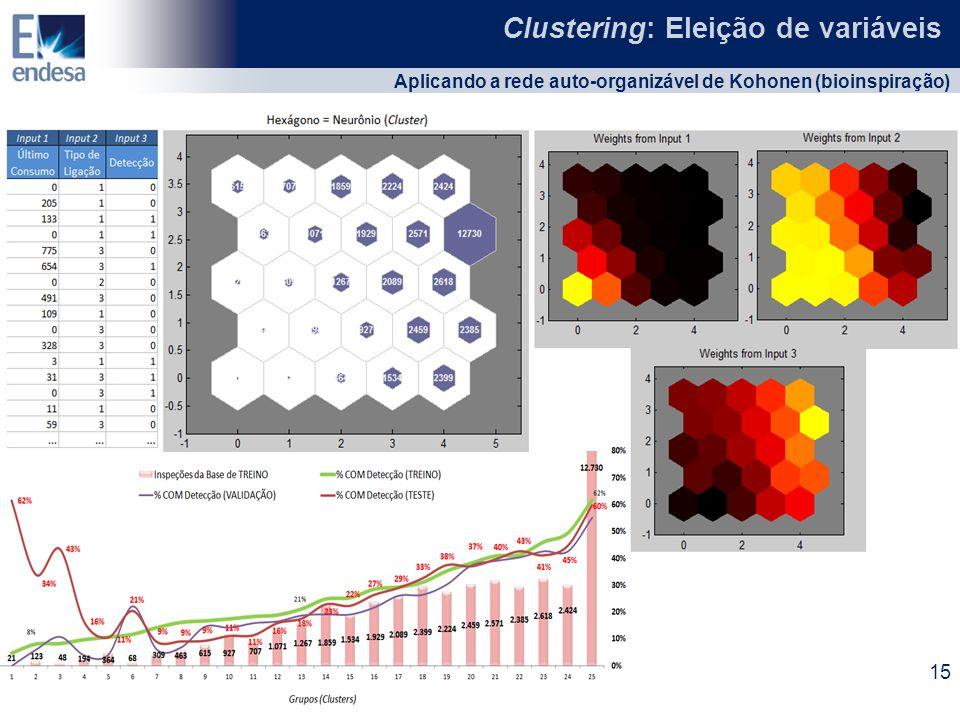 Clustering: Eleição de variáveis Aplicando a rede auto-organizável de Kohonen (bioinspiração) 15