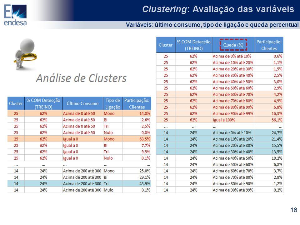 Clustering: Avaliação das variáveis Variáveis: último consumo, tipo de ligação e queda percentual 16