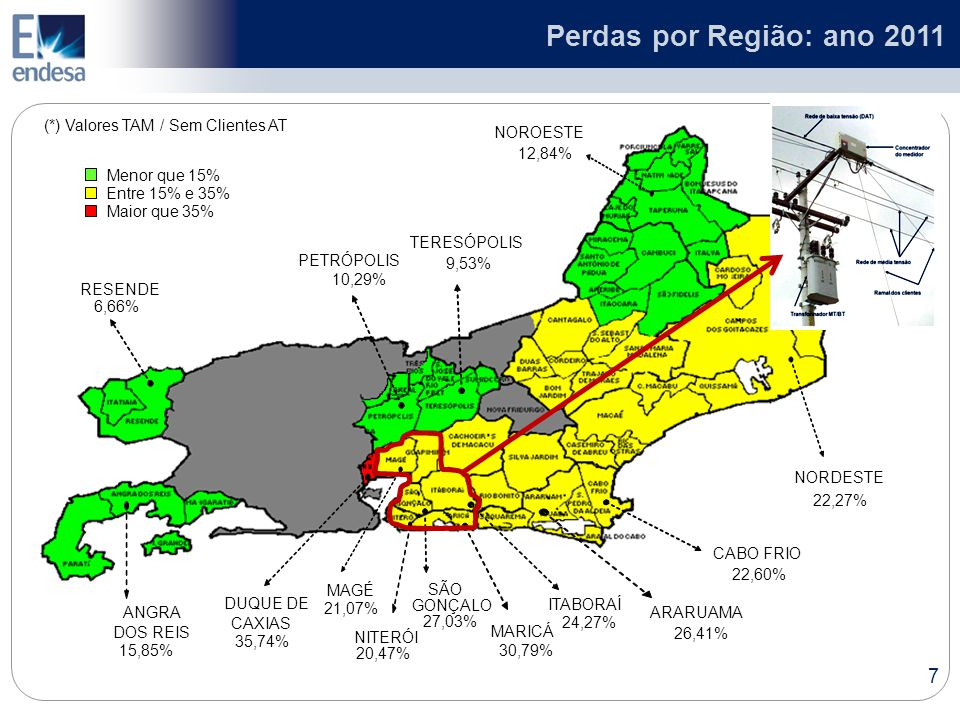 RESENDE ANGRA DOS REIS 6,66% 15,85% PETRÓPOLIS 10,29% TERESÓPOLIS 9,53% NOROESTE NORDESTE 22,27% NITERÓI 20,47% SÃO GONÇALO 27,03% MARICÁ 30,79% ITABO