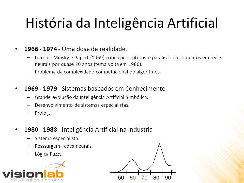 História da Inteligência Artificial • 1966 - 1974 - Uma dose de realidade. – Livro de Minsky e Papert (1969) critica perceptrons e paralisa investimen