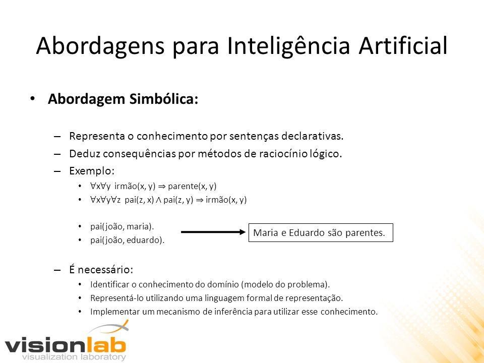 Abordagens para Inteligência Artificial • Abordagem Simbólica: – Representa o conhecimento por sentenças declarativas. – Deduz consequências por métod