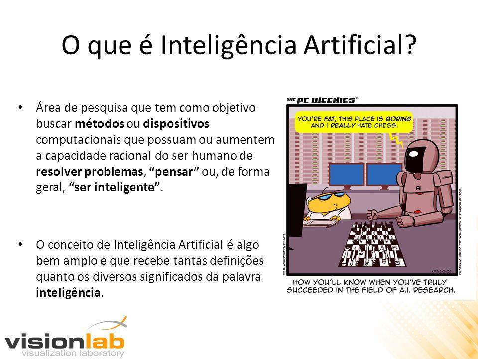 O que é Inteligência Artificial? • Área de pesquisa que tem como objetivo buscar métodos ou dispositivos computacionais que possuam ou aumentem a capa