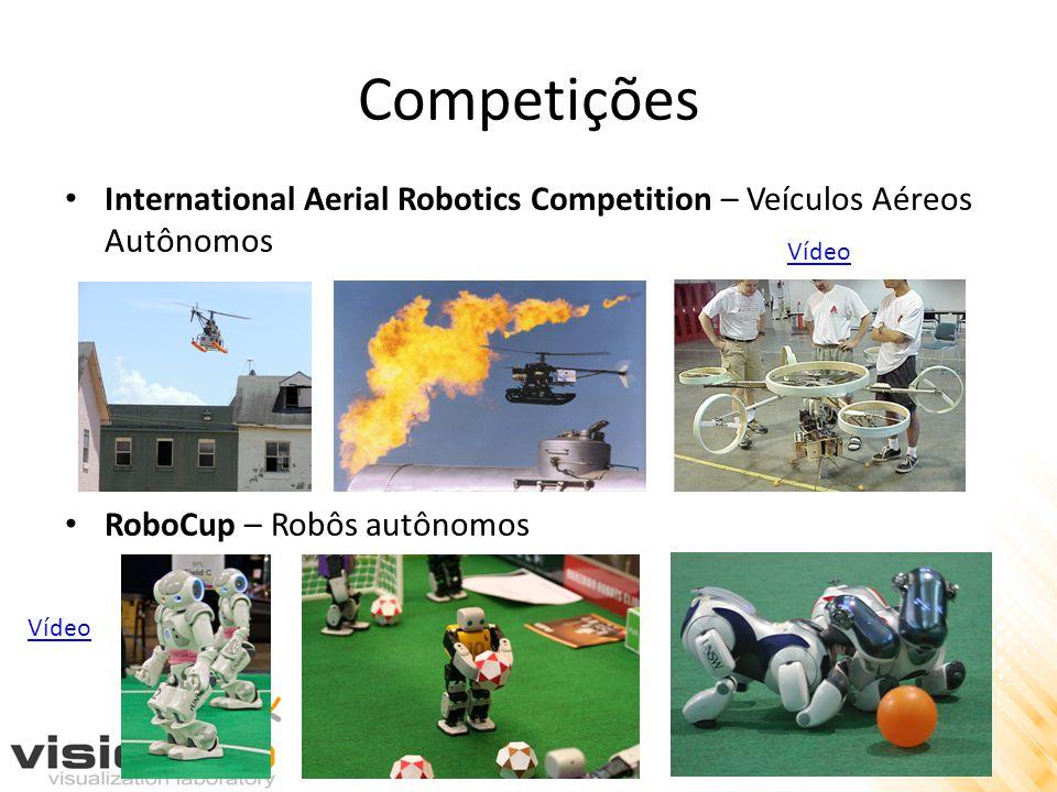 Competições • International Aerial Robotics Competition – Veículos Aéreos Autônomos • RoboCup – Robôs autônomos Vídeo