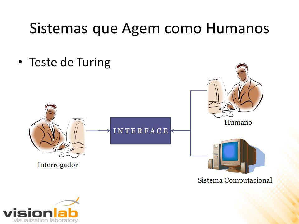 Sistemas que Agem como Humanos • Teste de Turing