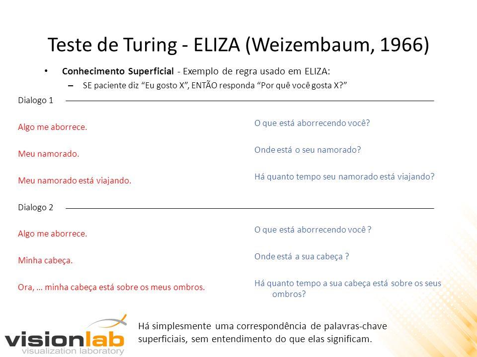 """Teste de Turing - ELIZA (Weizembaum, 1966) • Conhecimento Superficial - Exemplo de regra usado em ELIZA: – SE paciente diz """"Eu gosto X"""", ENTÃO respond"""