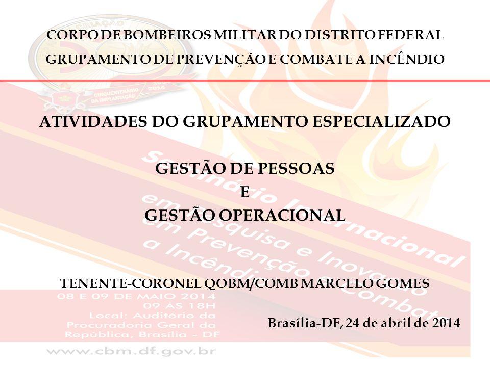 CORPO DE BOMBEIROS MILITAR DO DISTRITO FEDERAL GRUPAMENTO DE PREVENÇÃO E COMBATE A INCÊNDIO ATIVIDADES DO GRUPAMENTO ESPECIALIZADO GESTÃO DE PESSOAS E