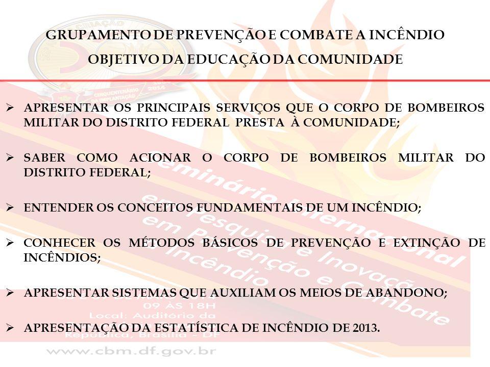 GRUPAMENTO DE PREVENÇÃO E COMBATE A INCÊNDIO OBJETIVO DA EDUCAÇÃO DA COMUNIDADE  APRESENTAR OS PRINCIPAIS SERVIÇOS QUE O CORPO DE BOMBEIROS MILITAR D