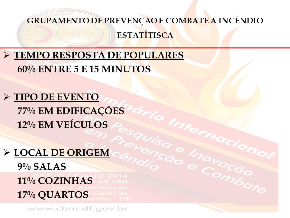 GRUPAMENTO DE PREVENÇÃO E COMBATE A INCÊNDIO CAPACITAÇÃO PARA FORMAÇÃO DA SOCIEDADE