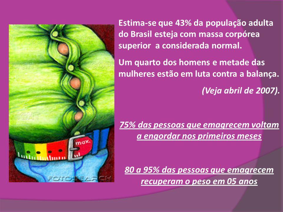 Estima-se que 43% da população adulta do Brasil esteja com massa corpórea superior a considerada normal. Um quarto dos homens e metade das mulheres es