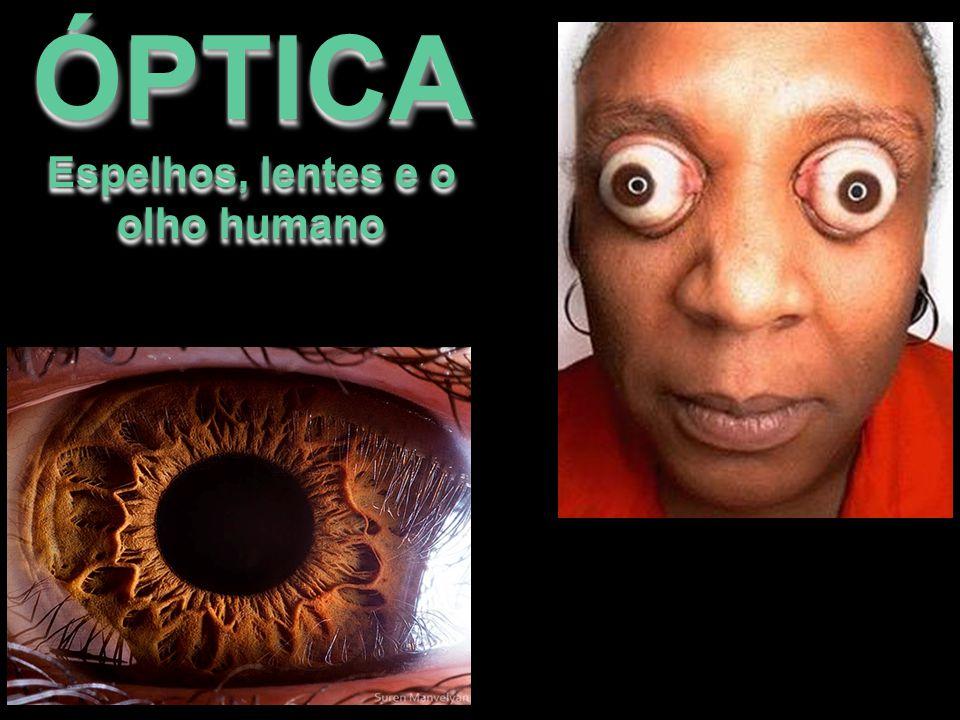 ÓPTICA Espelhos, lentes e o olho humano ÓPTICA