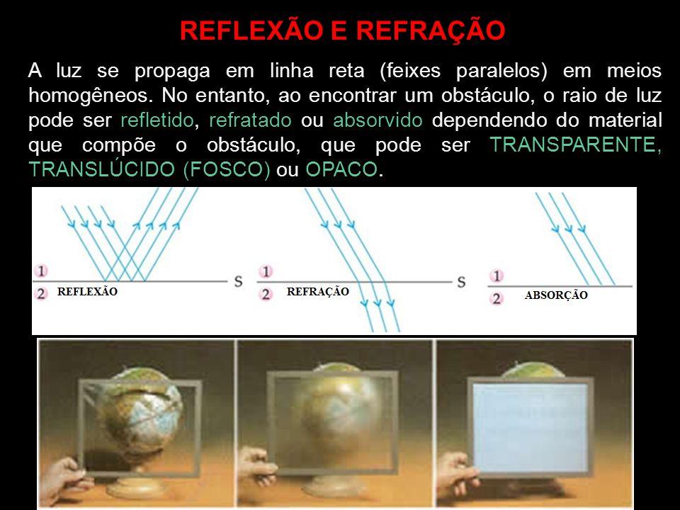 A imagem nos espelhos convexos sempre será virtual, estará posicionada entre o foco(F) e o vértice(V), será direita e o seu tamanho será menor que o o