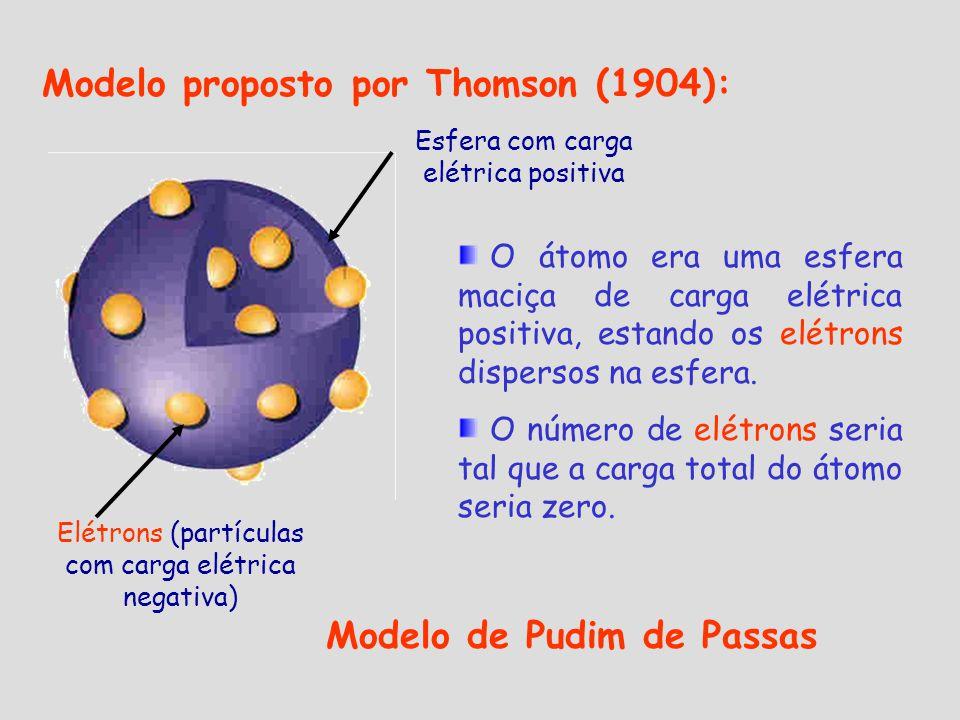 Elétrons (partículas com carga elétrica negativa) Esfera com carga elétrica positiva Modelo proposto por Thomson (1904): O átomo era uma esfera maciça de carga elétrica positiva, estando os elétrons dispersos na esfera.