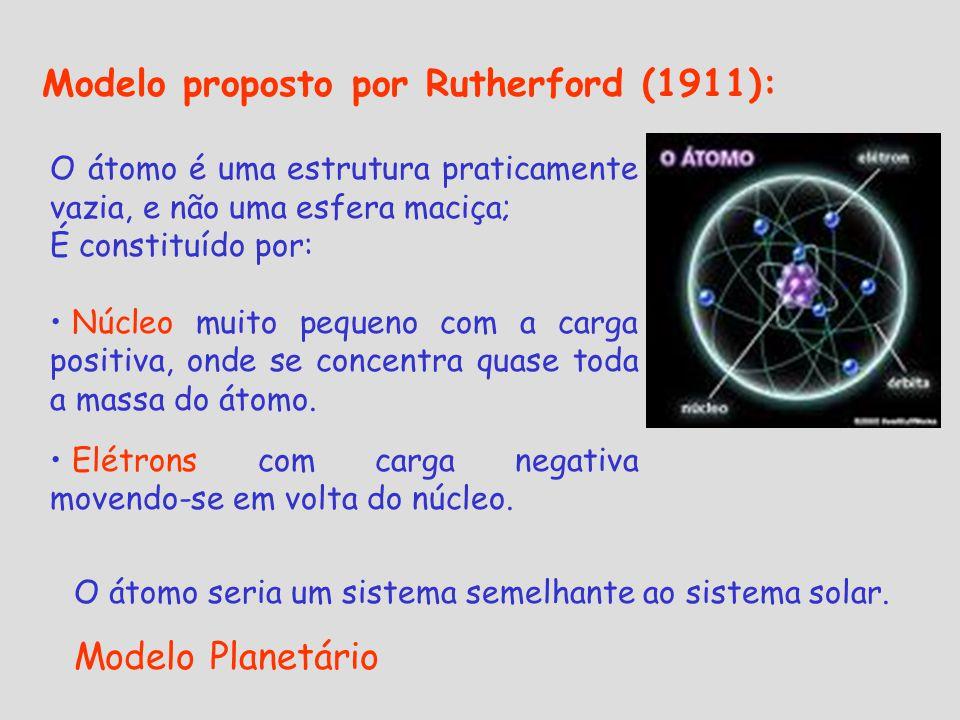 Modelo proposto por Rutherford (1911): O átomo é uma estrutura praticamente vazia, e não uma esfera maciça; É constituído por: • Núcleo muito pequeno com a carga positiva, onde se concentra quase toda a massa do átomo.