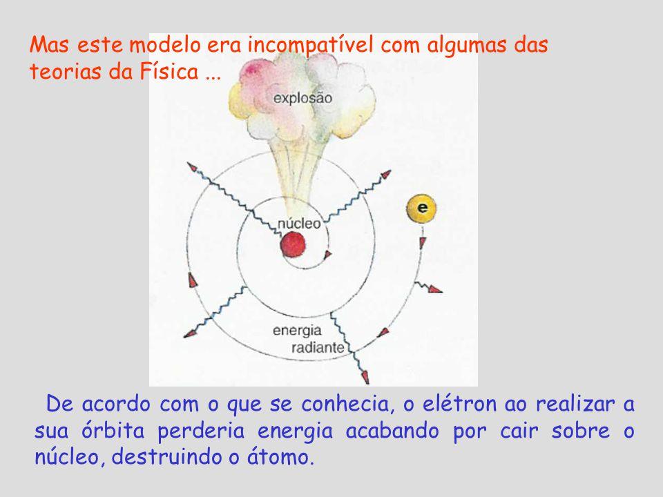 Mas este modelo era incompatível com algumas das teorias da Física... De acordo com o que se conhecia, o elétron ao realizar a sua órbita perderia ene