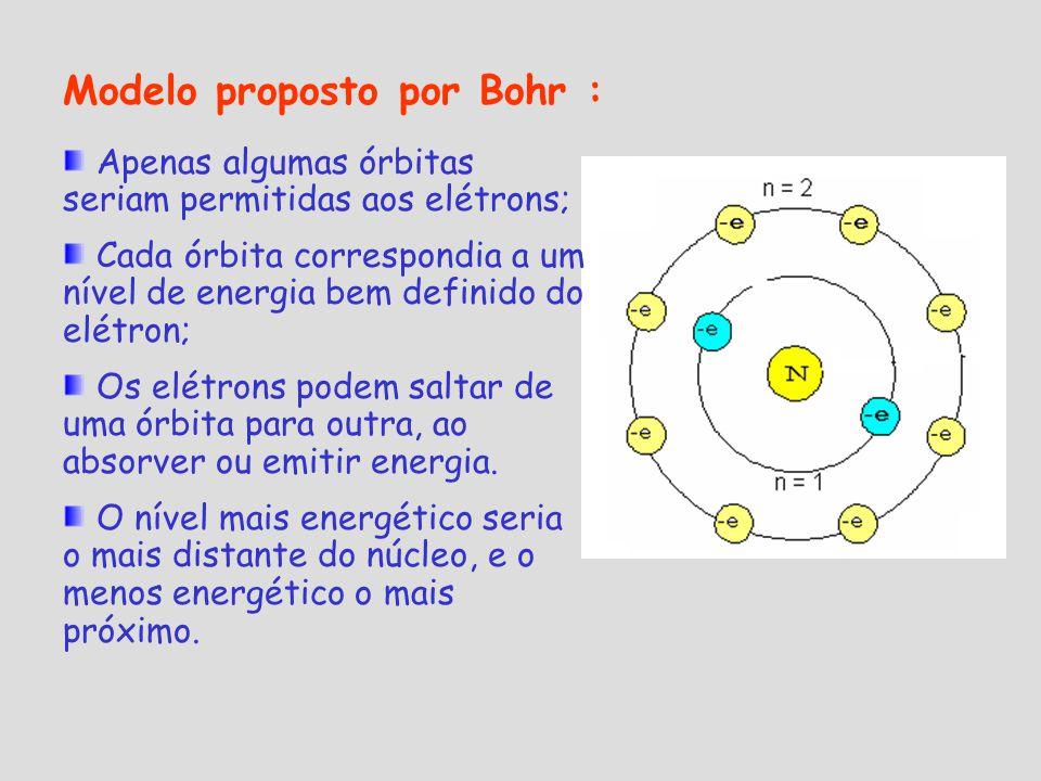 Modelo proposto por Bohr : Apenas algumas órbitas seriam permitidas aos elétrons; Cada órbita correspondia a um nível de energia bem definido do elétron; Os elétrons podem saltar de uma órbita para outra, ao absorver ou emitir energia.