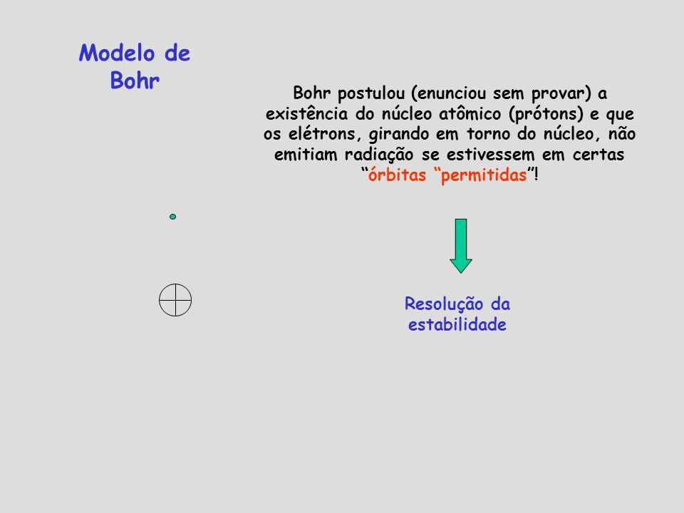 Modelo de Bohr Resolução da estabilidade Bohr postulou (enunciou sem provar) a existência do núcleo atômico (prótons) e que os elétrons, girando em torno do núcleo, não emitiam radiação se estivessem em certas órbitas permitidas !