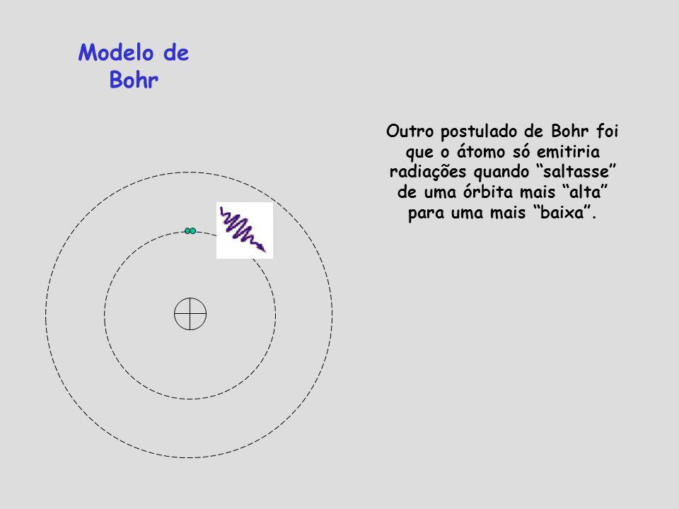 """Modelo de Bohr Outro postulado de Bohr foi que o átomo só emitiria radiações quando """"saltasse"""" de uma órbita mais """"alta"""" para uma mais """"baixa""""."""