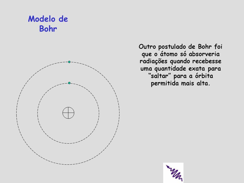 Modelo de Bohr Outro postulado de Bohr foi que o átomo só absorveria radiações quando recebesse uma quantidade exata para saltar para a órbita permitida mais alta.