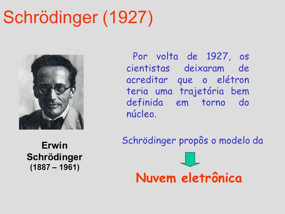 Por volta de 1927, os cientistas deixaram de acreditar que o elétron teria uma trajetória bem definida em torno do núcleo. Schrödinger (1927) Erwin Sc